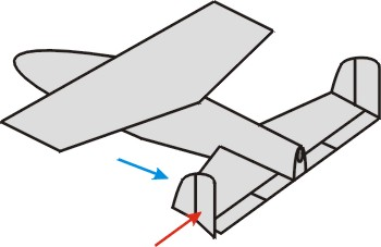 Spoilers: Here only one rudder is deflected. The sideways rudder force is the same, but it is less due to the fact that there is only ONE rudder deflecting. But ... the right rudder has its original drag and the deflected left rudder has more drag. So ... it slows down that wingtip and pushed the airplane around this wingtip. There is a extra force to force the airplane to yaw.