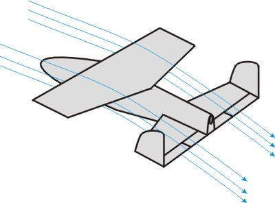"Place your elevator (pitch control) and ailerons (roll control) on the rear wing.The front wing ""forces"" the air over the rear wing and is captured between the endplates.The control surfaces have their control as long as stall is delayed.The Delanne could not be stalled, so ... you always have control! Safety at low speeds!"